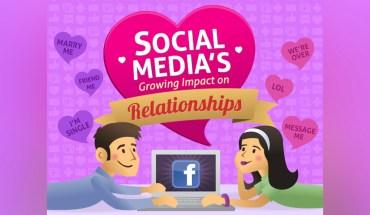 Social Media: The New Relationship Maker. Or Breaker. - Infographic