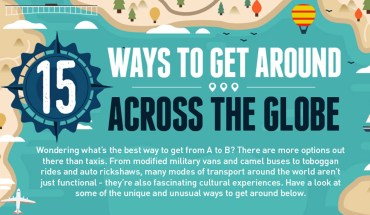 15 Unusual Systems of Public Transport - Infographic