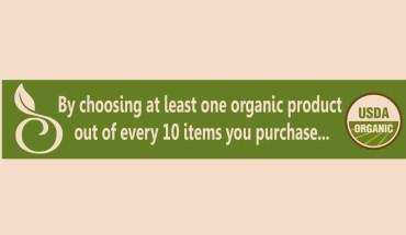 Choose Organic. Save the World - Infographic