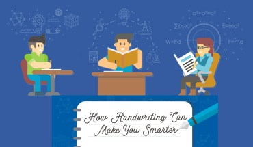 Hand-writing Your Way to Becoming Smarter and More Productive - Infographic