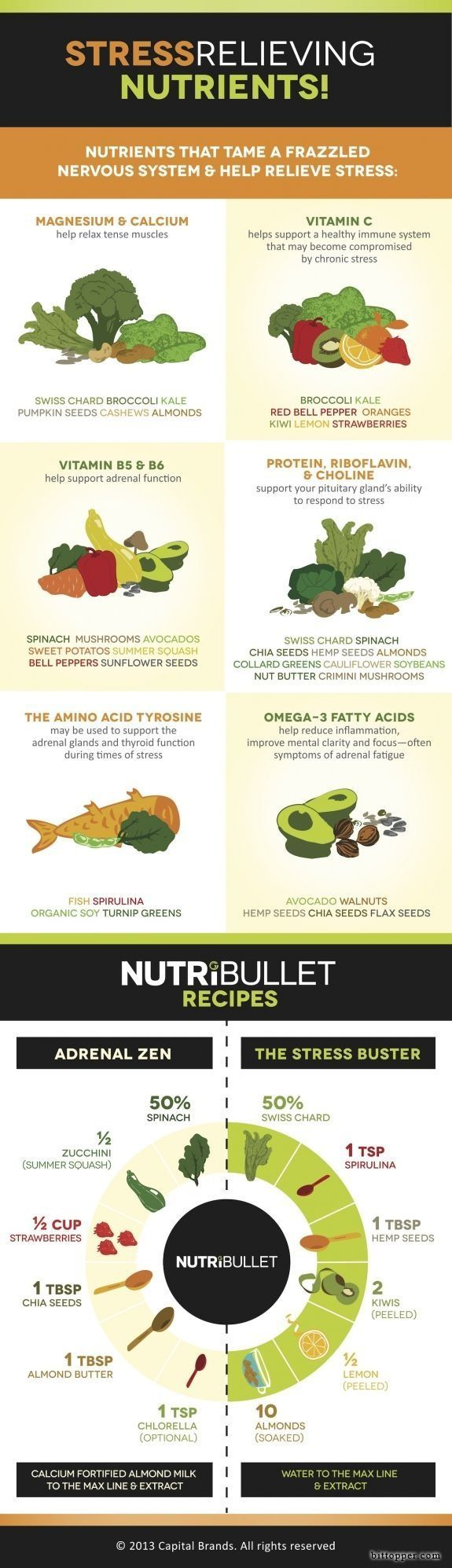 Natural Stress Busters - Infographic