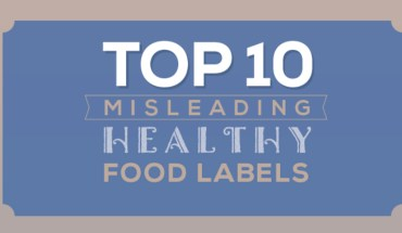 """This is What """"Healthy Food Labels"""" Actually Mean - Infographic"""