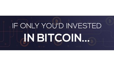 What If You'd Invested in Bitcoin? - Infographic