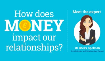 Can Money Buy Love? How Money Impacts Relationships - Infographic