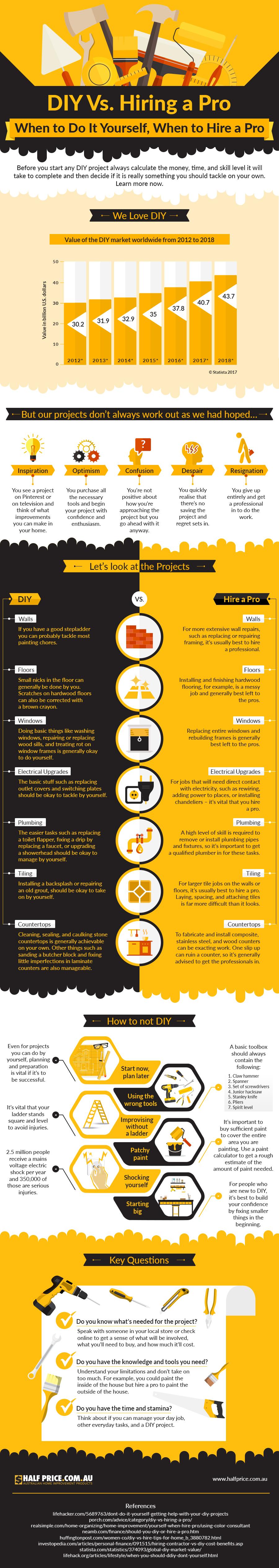 DIY Vs Hiring Professionals: How to Decide - Infographic