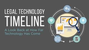 Development Timeline: Legal Technology - Infographic