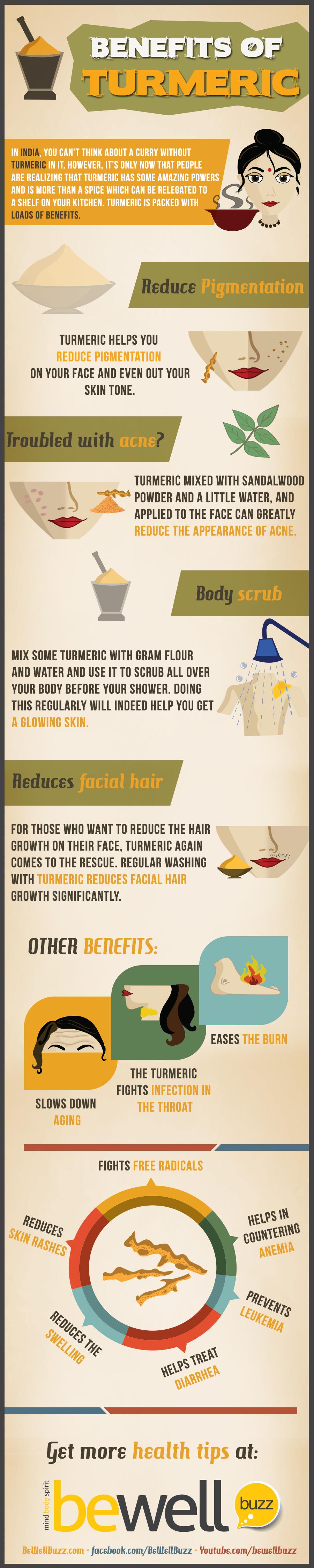 How Turmeric Benefits You - Infographic