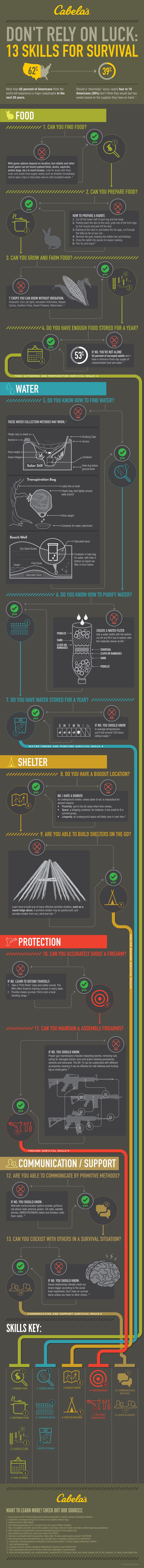 How to Escape the End of the World: 13 Skills for Survival! - Infographic