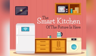 Smart Kitchens: Behold the Future, Here and Now - Infographic