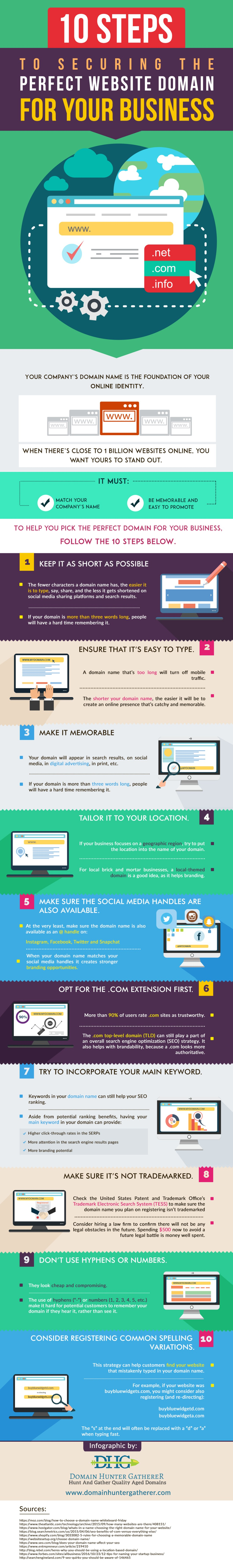 The 10-Step Method to Getting the Best Domain Name for Your Business - Infographic