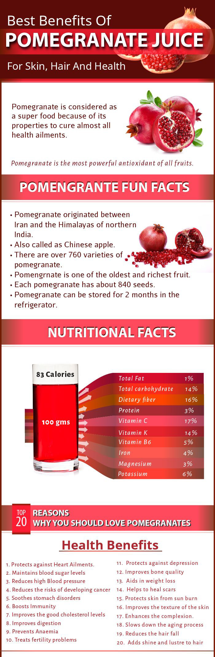 Why Your Skin, Hair and Health Should Worship Pomegranates - Infographic