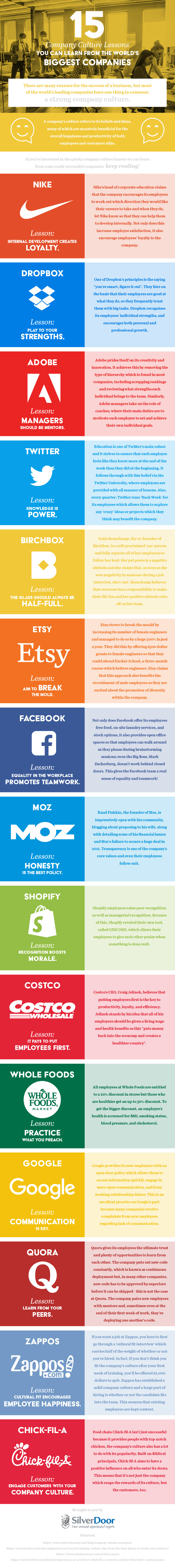 Company Culture: How It Defines Top Corporates - Infographic