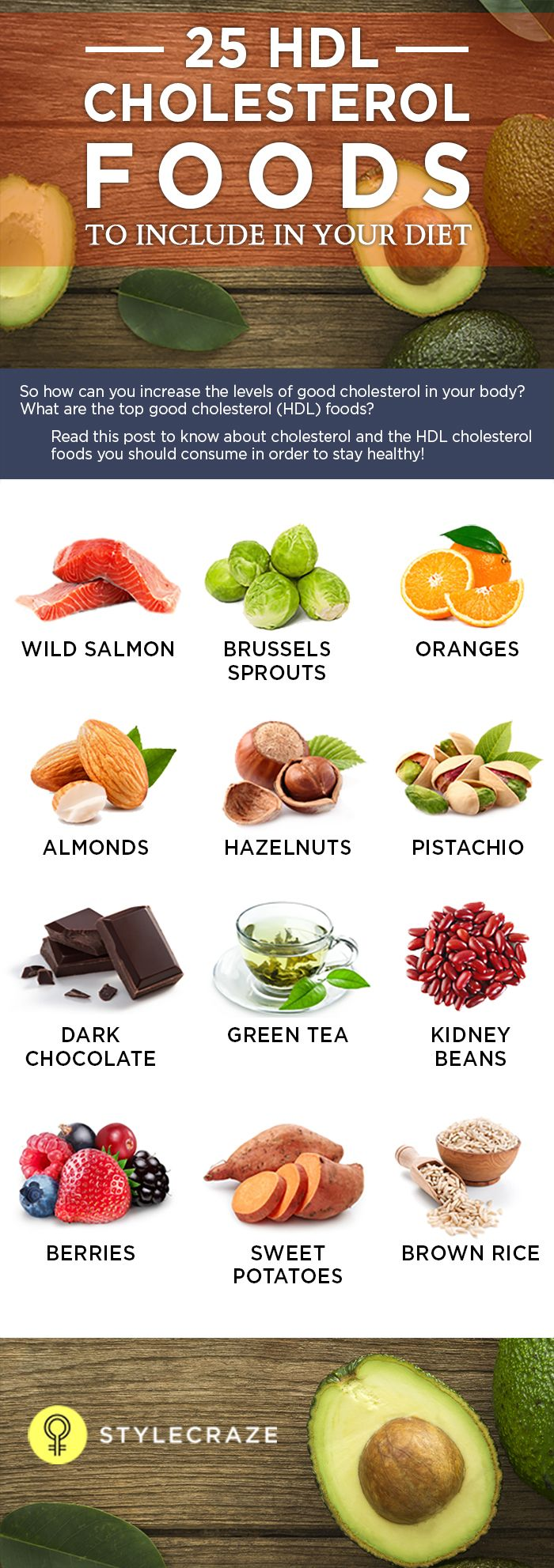 Foods that'll Give You the Good Kind of Cholesterol - Infographic