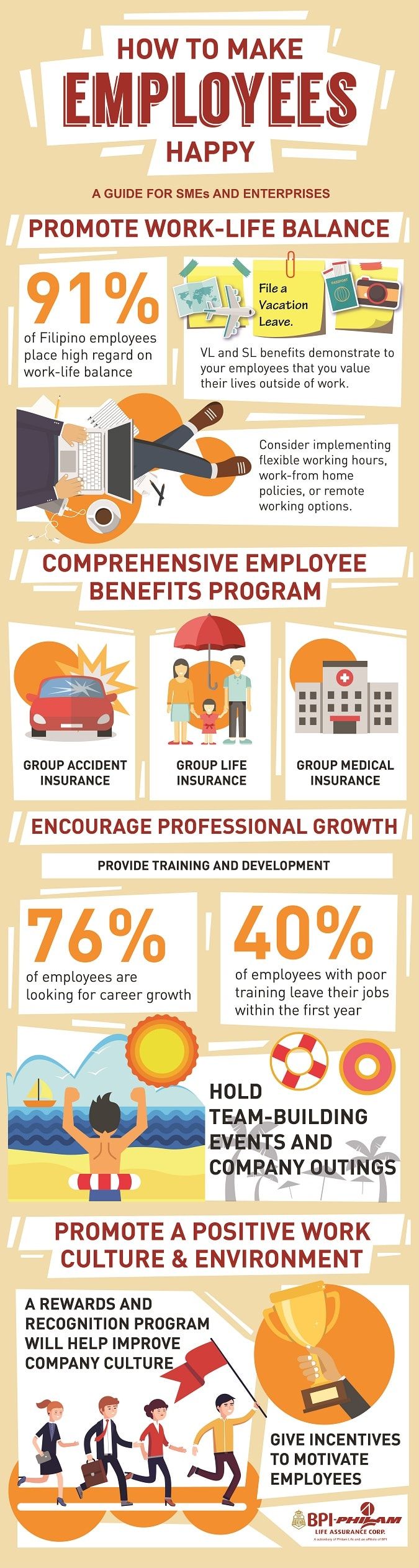 Managing the Happiness Curve of Employees - Infographic