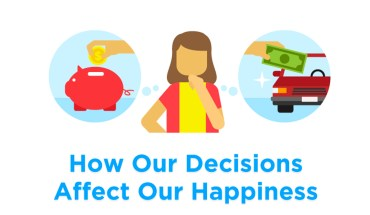 Planning for Happiness: How Our Decisions Affect Our Happiness - Infographic