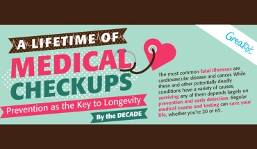 Why Regular Medical Checkups are Crucial - Infographic
