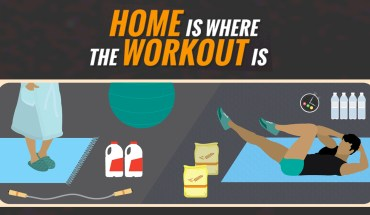 Create a Home Gym, Without the Machines! - Infographic