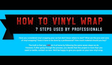 DIY Vinyl Wrap Your Car: The 7-Step Professional Method - Infographic