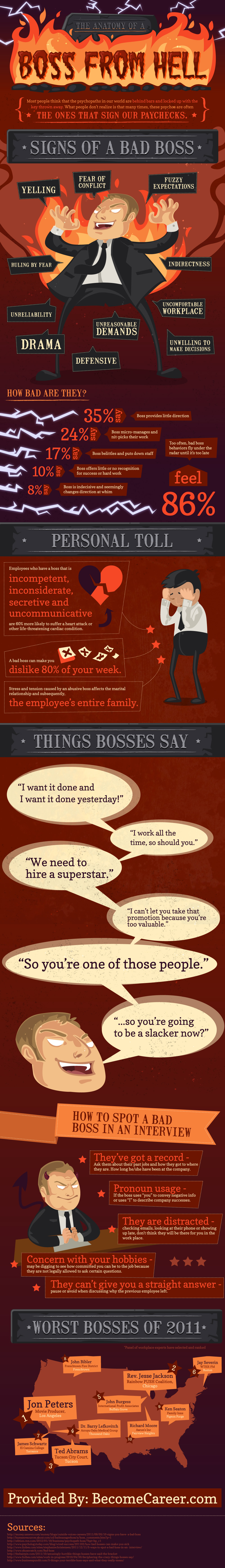 Devil in Disguise: All About Hellish Bosses - Infographic