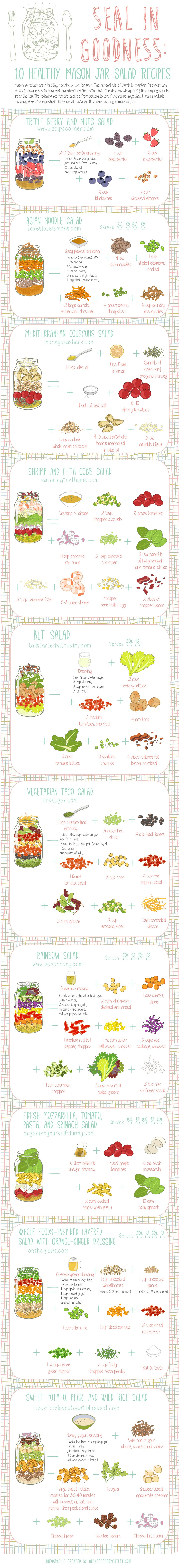 Goodness in a Jar: 10 Deliciously Healthy Mason Jar Salad Recipes - Infographic