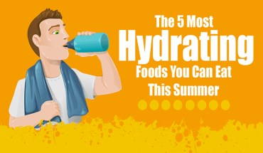 How to Stay Hydrated and Healthy in Hot Summers - Infographic