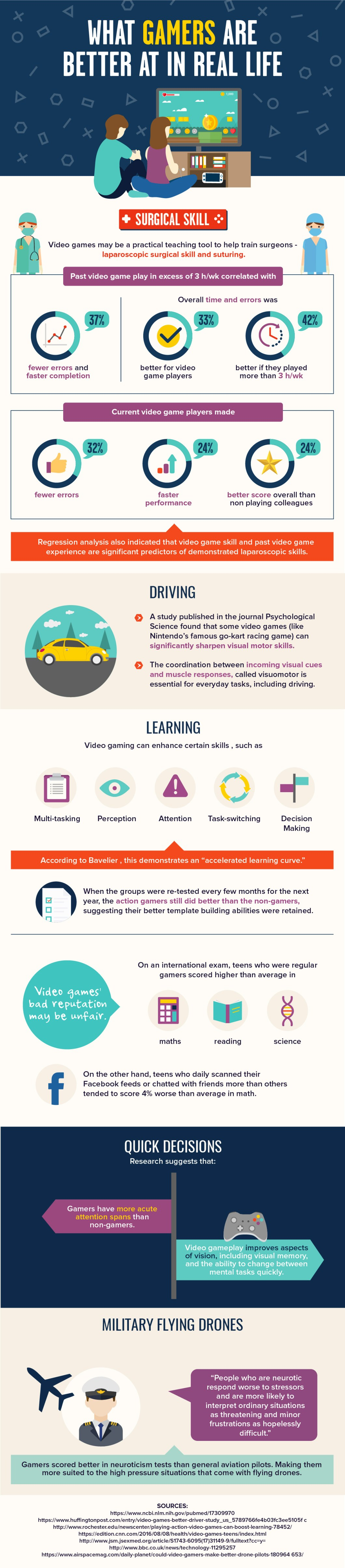 How Gaming Skills Translate into Key Job Skills - Infographic