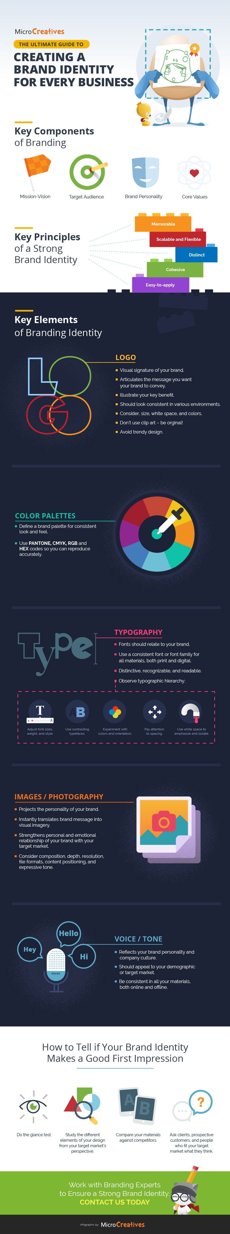 How to Create a Brand Identity that Resonates with Your Consumer - Infographic