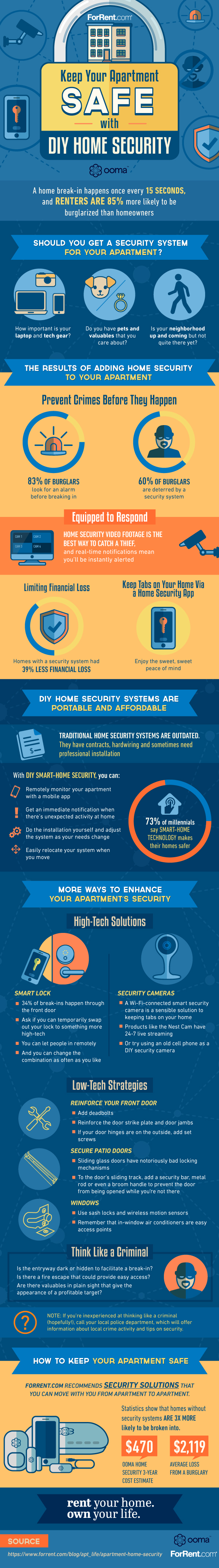 How to Make Your Home Safe with DIY Home Security Systems - Infographic