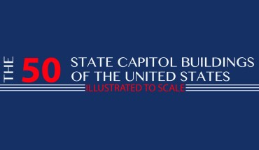 Scaled Illustrations of United States Capitols: Symbols of Grandeur and National Unity - Infographic