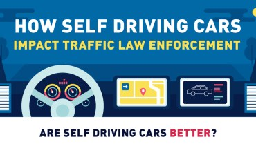 The Future of Driving: How Will Traffic Laws Be Enforced with Self-Driving Cars? - Infographic