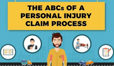 Understanding the Personal Injury Claim Process - Infographic