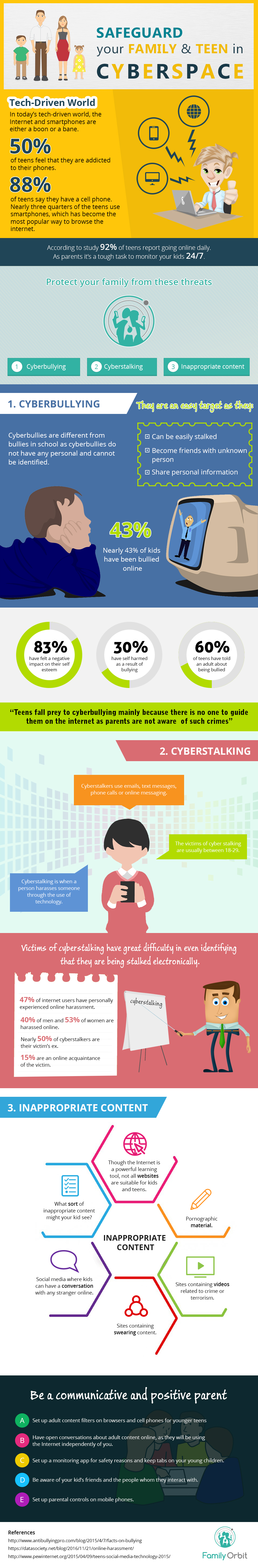 A-B-C-D-E: The Alphabet Strategy for Ensuring Your Family's Safety in Cyberspace - Infographic