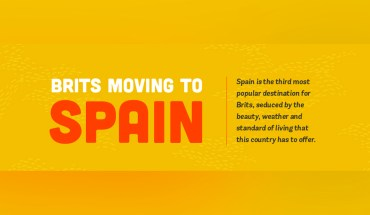 Why Brits Love Spain: Facts and Figures, and Quirky Tidbits - Infographic