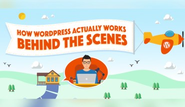 WordPress Magic: The Behind the Scenes Action that Makes It Look So Easy! - Infographic