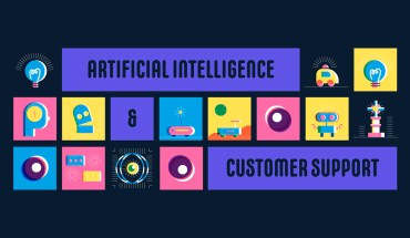 AI and Customer Support: A Chronological Perspective - Infographic
