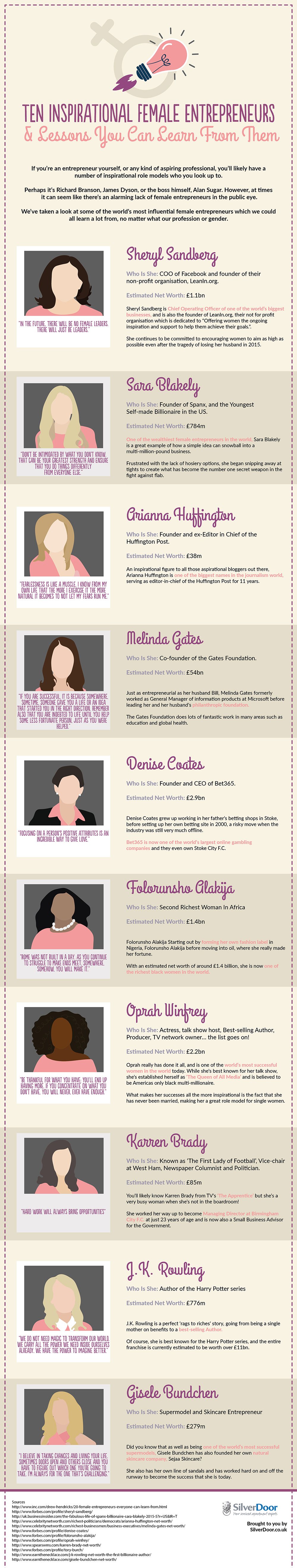 Actualizing Dreams: Inspirational Words of 10 Female Entrepreneurs - Infographic