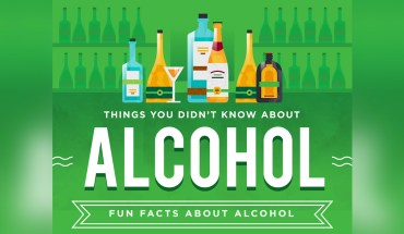 Alcohol Trivia: 20 Fun Facts You Didn't Know - Infographic