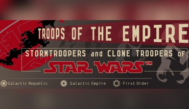 Iconic Symbols of Galactic History: The Evolution of Stormtrooper Armor - Infographic