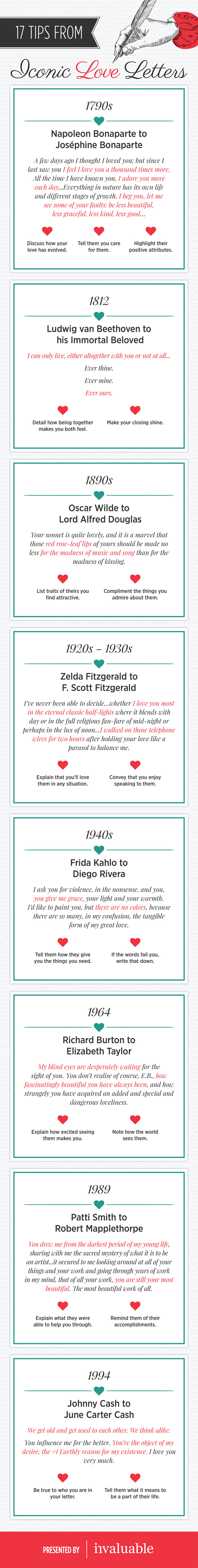 The Art of Writing Love Letters: 17 Tips from Iconic Examples - Infographic