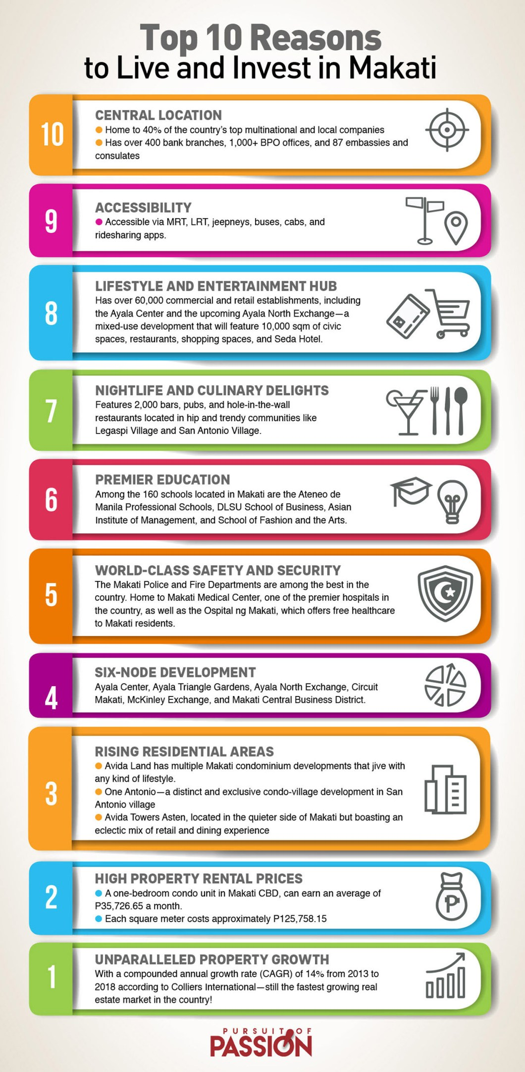 Why Makati is in the Ranks of the World's Most Favored Cities - Infographic