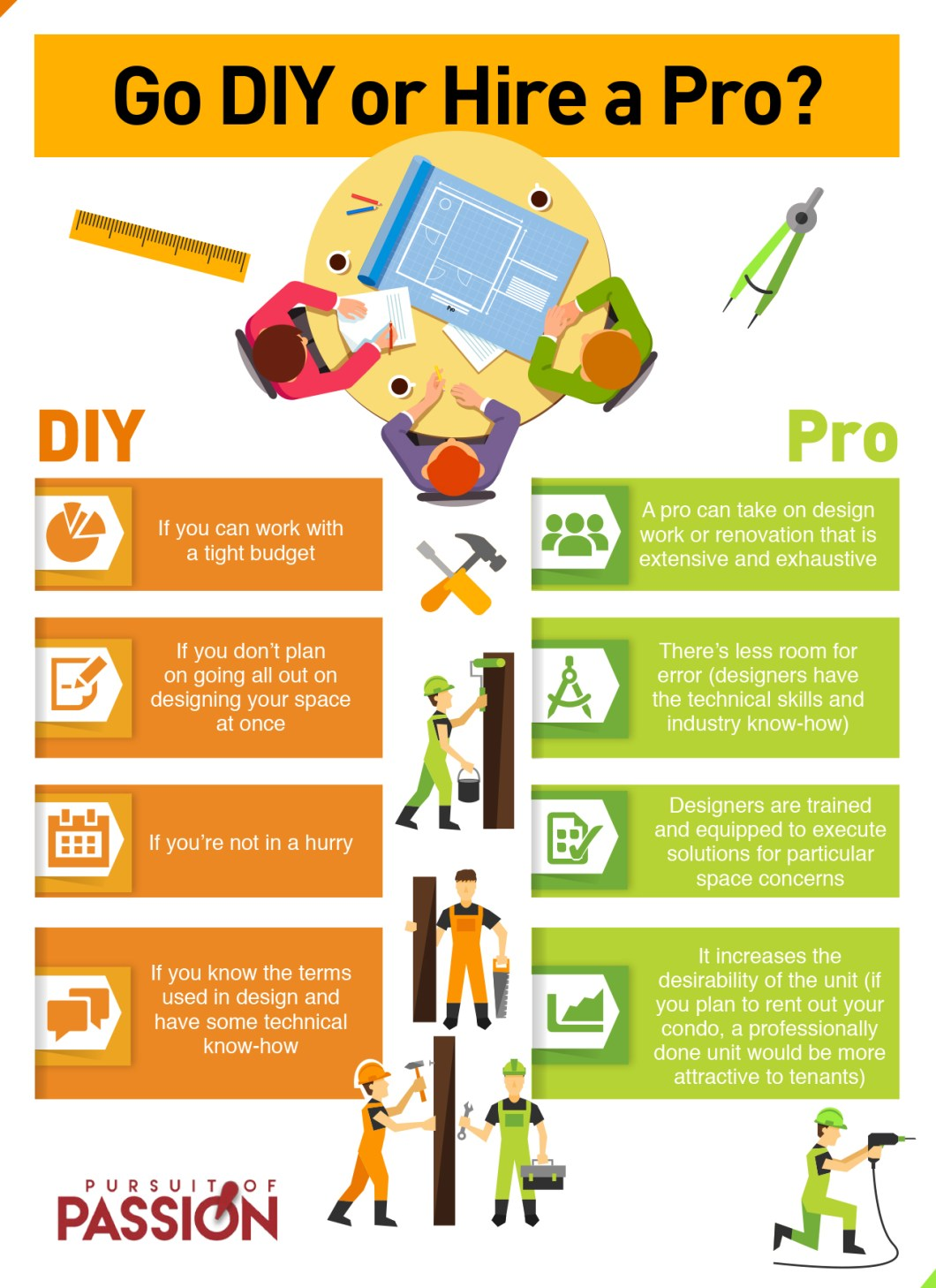 DIY or Pro for Your New Home Interiors: How Do You Choose? - Infographic
