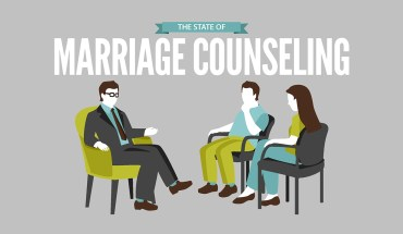 Is Marriage Counseling Helpful? The Inner Story - Infographic