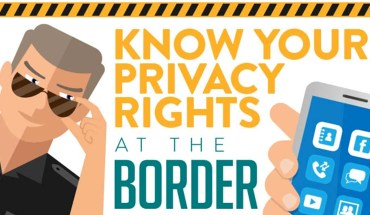 Privacy Rights at Border Controls - Infographic