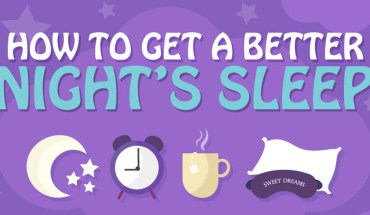 The Science of Sleep: Methods of Getting a Sound Night's Sleep - Infographic