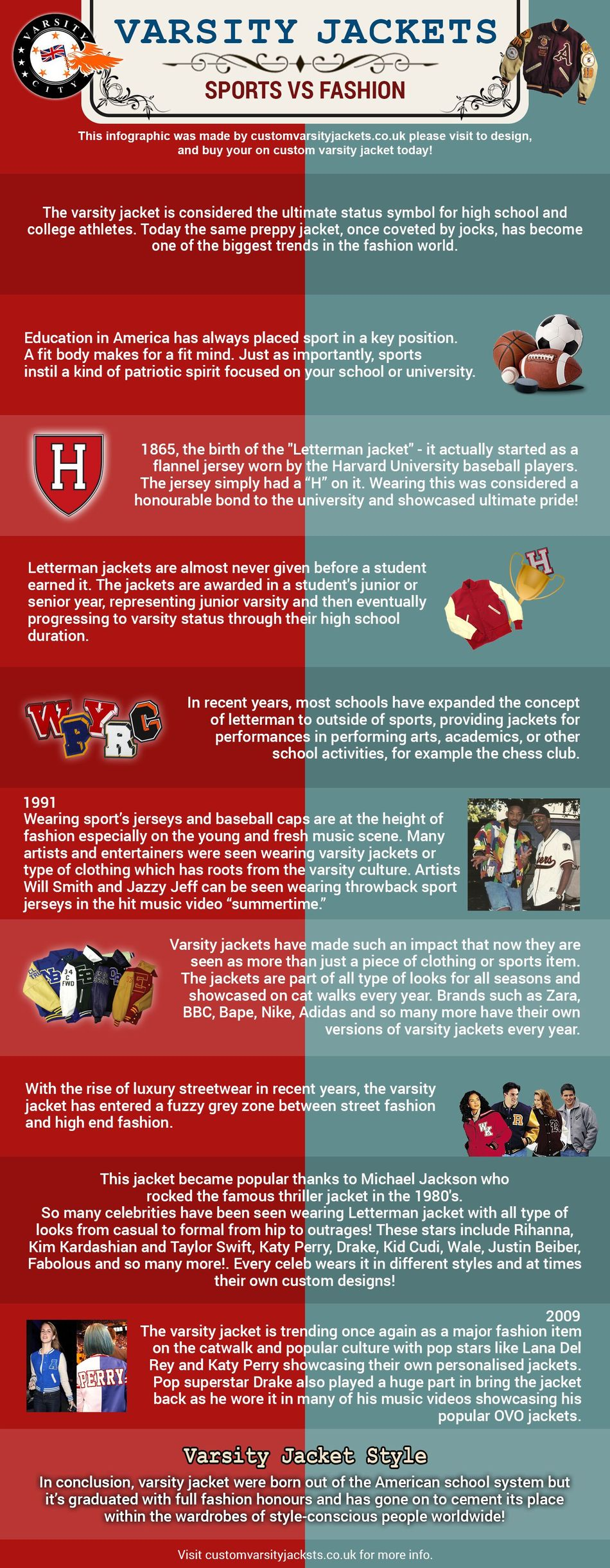 The Ultimate Status Symbol in Sports and Fashion: Varsity Jackets - Infographic