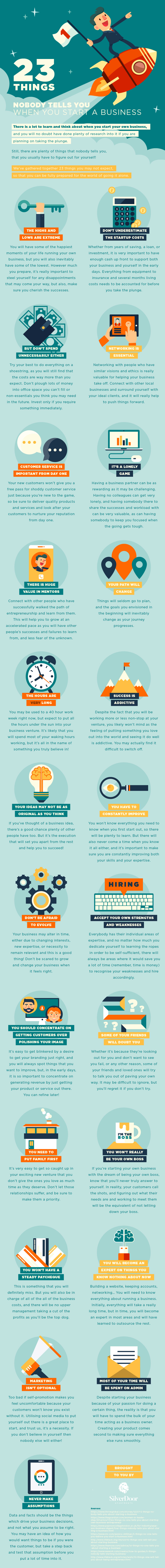 Watch for the Bumps: 23 Surprises You'll Face When You Start a Business - Infographic