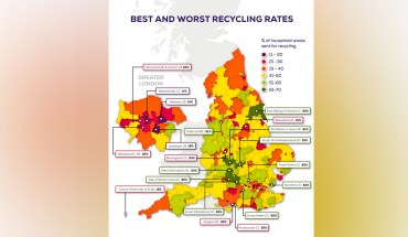 Will England Meet the EU Target for Recycling Waste? - Infographic