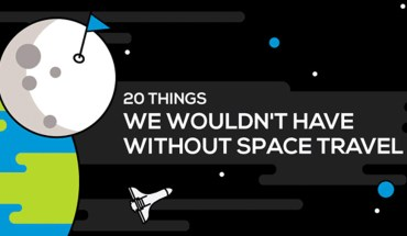 20 Earth Products That Space Travel Made Possible - Infographic