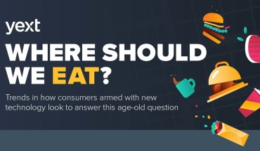 Online Food Search Behavior: Changing Patterns and Trends - Infographic