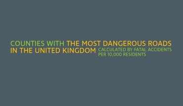 UK's County-Wise Road Fatality Statistics - Infographic